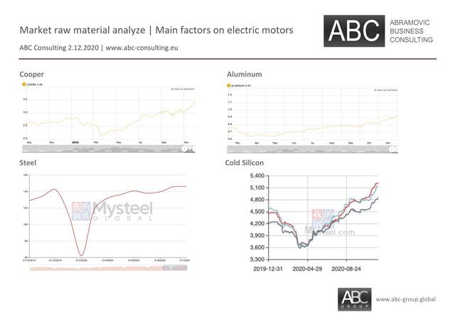 ABC_news_drastic-price-increase
